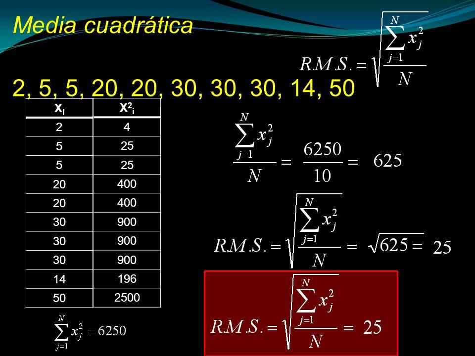 Media cuadrática 2, 5, 5, 20, 20, 30, 30, 30, 14, 50 Xi 2 5 20 30 14 50 X2i 4 25 400 900 196 2500