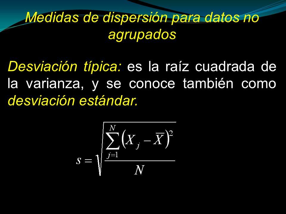 Medidas de dispersión para datos no agrupados