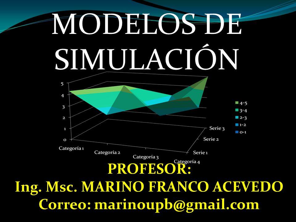 Ing. Msc. MARINO FRANCO ACEVEDO Correo: marinoupb@gmail.com