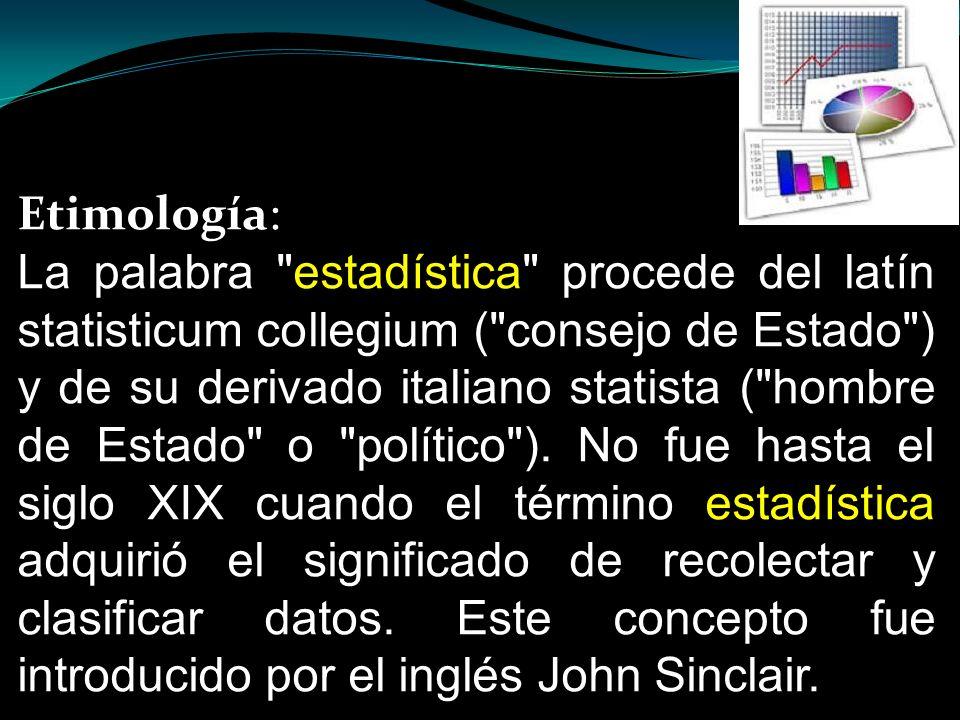 Etimología: