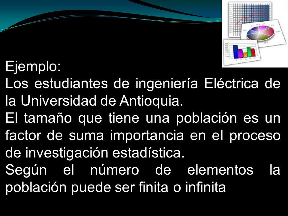 Ejemplo: Los estudiantes de ingeniería Eléctrica de la Universidad de Antioquia.