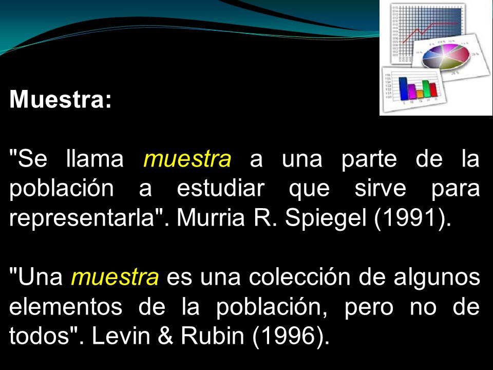Muestra: Se llama muestra a una parte de la población a estudiar que sirve para representarla . Murria R. Spiegel (1991).