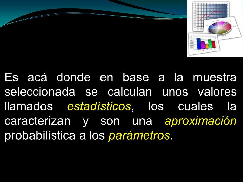 Es acá donde en base a la muestra seleccionada se calculan unos valores llamados estadísticos, los cuales la caracterizan y son una aproximación probabilística a los parámetros.