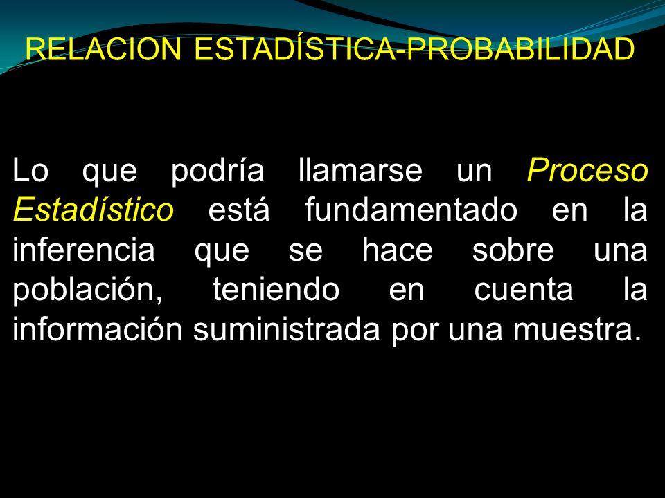 RELACION ESTADÍSTICA-PROBABILIDAD
