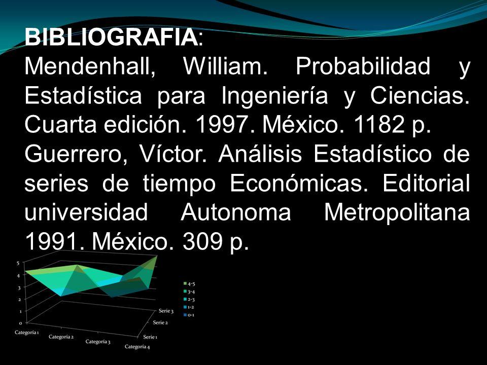 BIBLIOGRAFIA: Mendenhall, William. Probabilidad y Estadística para Ingeniería y Ciencias. Cuarta edición. 1997. México. 1182 p.