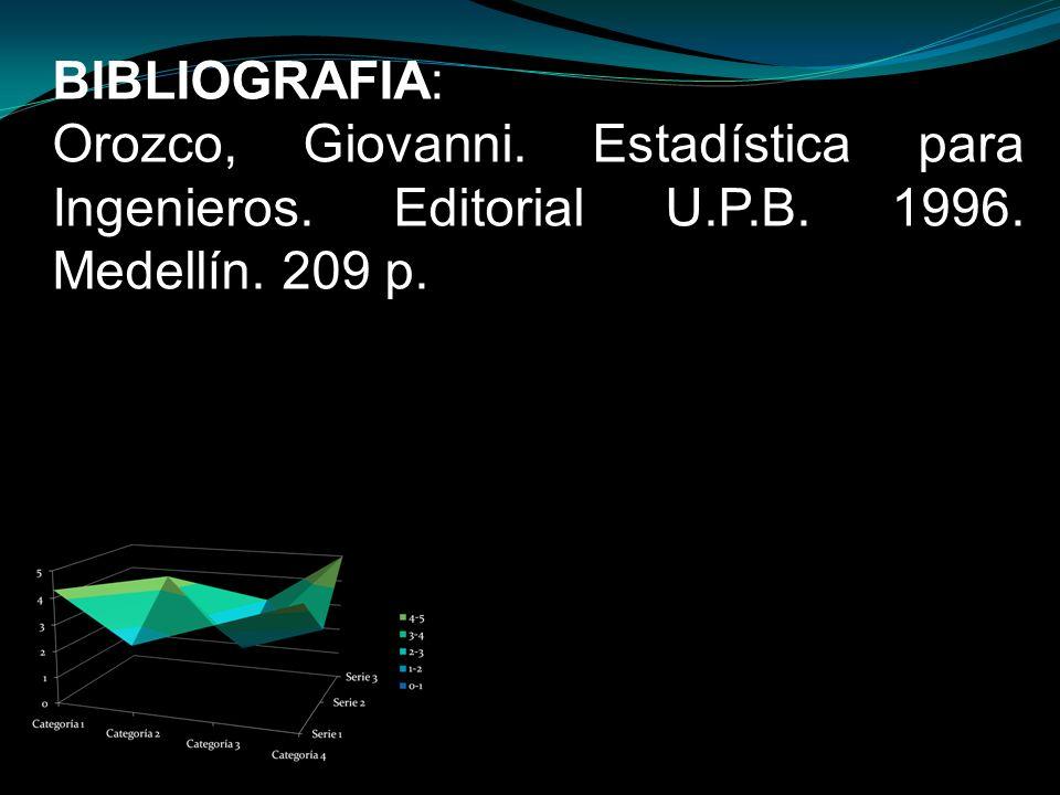 BIBLIOGRAFIA: Orozco, Giovanni. Estadística para Ingenieros.