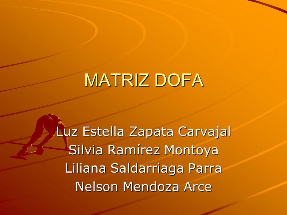 MATRIZ DOFA Luz Estella Zapata Carvajal Silvia Ramírez Montoya