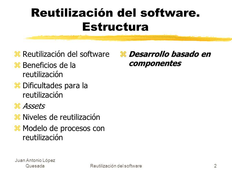 Reutilización del software. Estructura