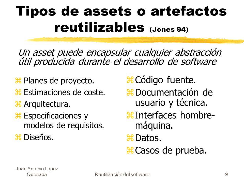 Tipos de assets o artefactos reutilizables (Jones 94)