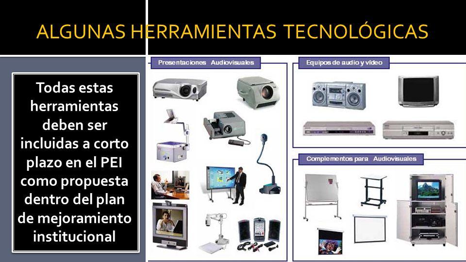 ALGUNAS HERRAMIENTAS TECNOLÓGICAS