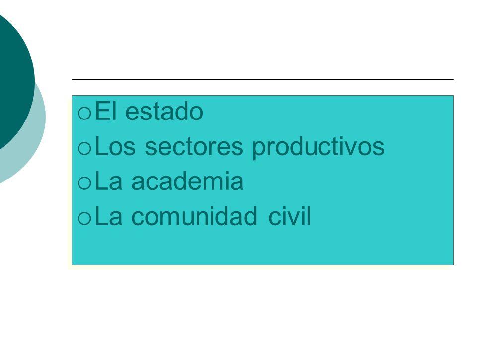 El estado Los sectores productivos La academia La comunidad civil