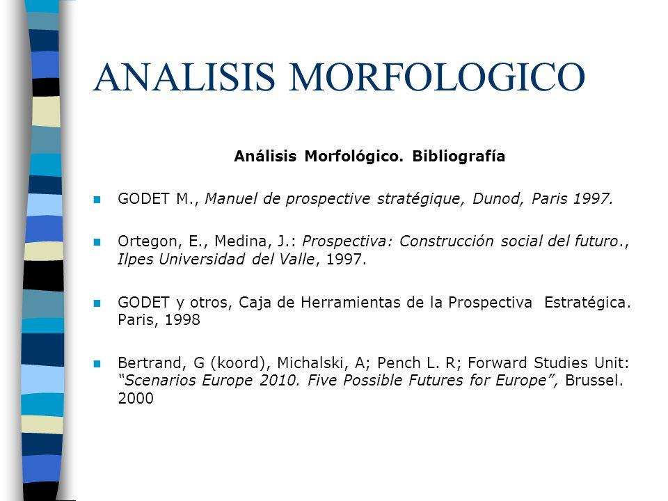 Análisis Morfológico. Bibliografía