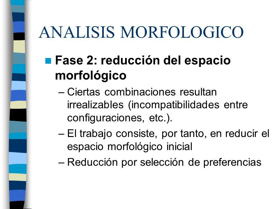 ANALISIS MORFOLOGICO Fase 2: reducción del espacio morfológico