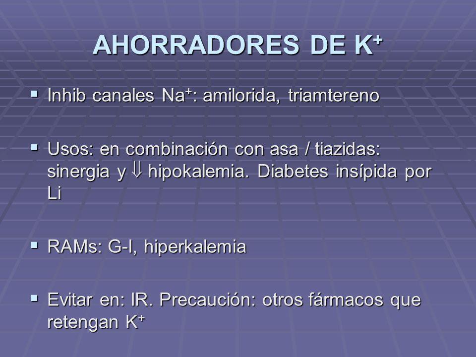 AHORRADORES DE K+ Inhib canales Na+: amilorida, triamtereno