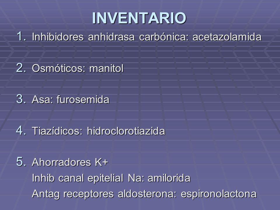 INVENTARIO Inhibidores anhidrasa carbónica: acetazolamida