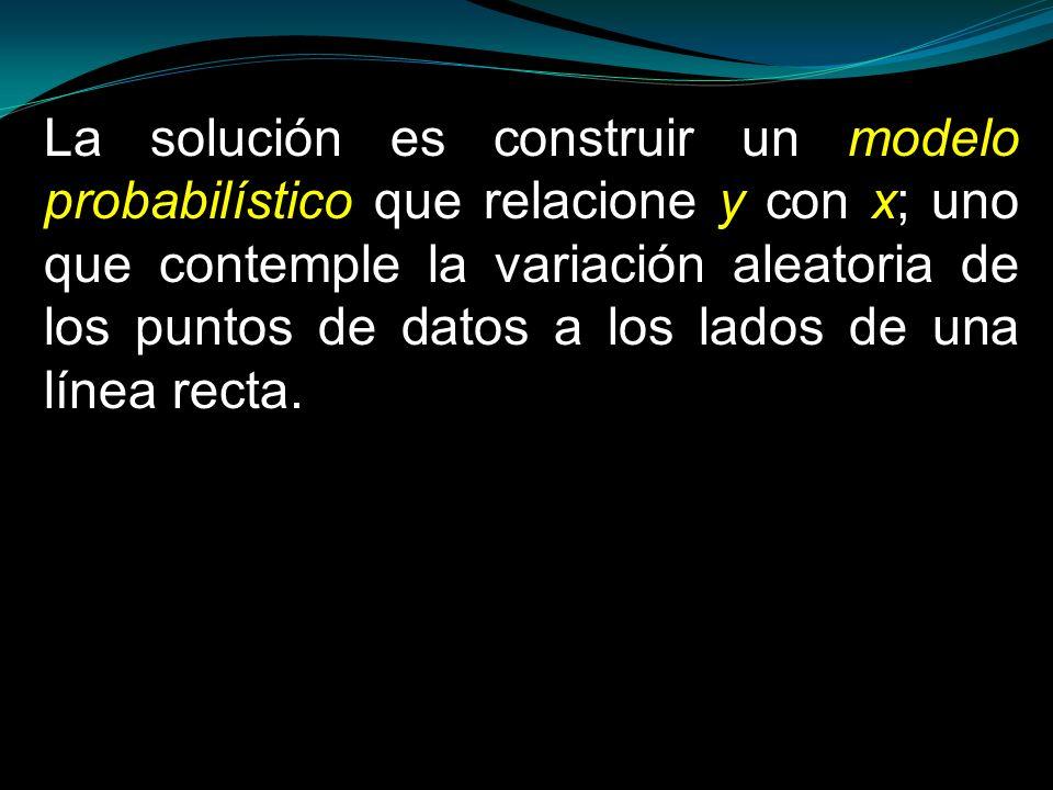 La solución es construir un modelo probabilístico que relacione y con x; uno que contemple la variación aleatoria de los puntos de datos a los lados de una línea recta.