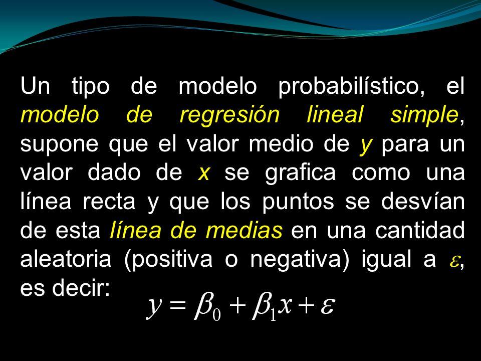 Un tipo de modelo probabilístico, el modelo de regresión lineal simple, supone que el valor medio de y para un valor dado de x se grafica como una línea recta y que los puntos se desvían de esta línea de medias en una cantidad aleatoria (positiva o negativa) igual a , es decir: