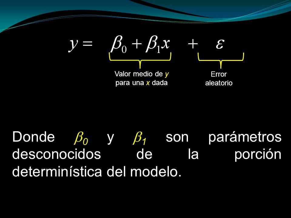 Valor medio de ypara una x dada.Error. aleatorio.