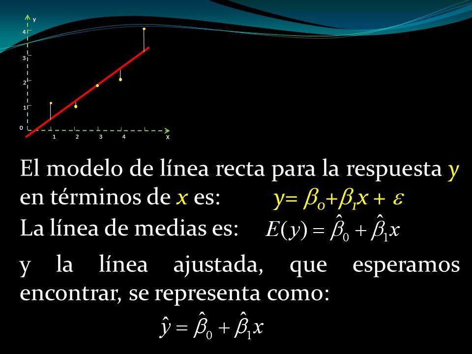 La línea de medias es: E(y)= 0+1x