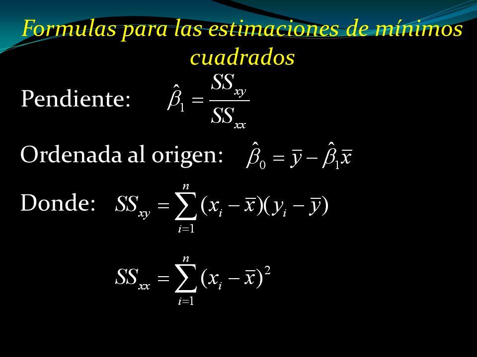 Formulas para las estimaciones de mínimos cuadrados