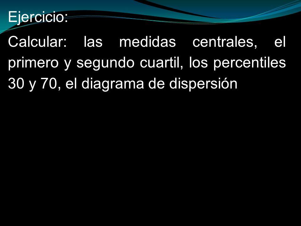 Ejercicio:Calcular: las medidas centrales, el primero y segundo cuartil, los percentiles 30 y 70, el diagrama de dispersión.