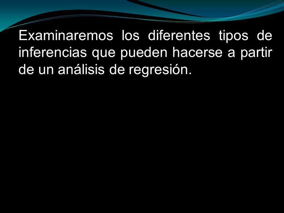 Examinaremos los diferentes tipos de inferencias que pueden hacerse a partir de un análisis de regresión.