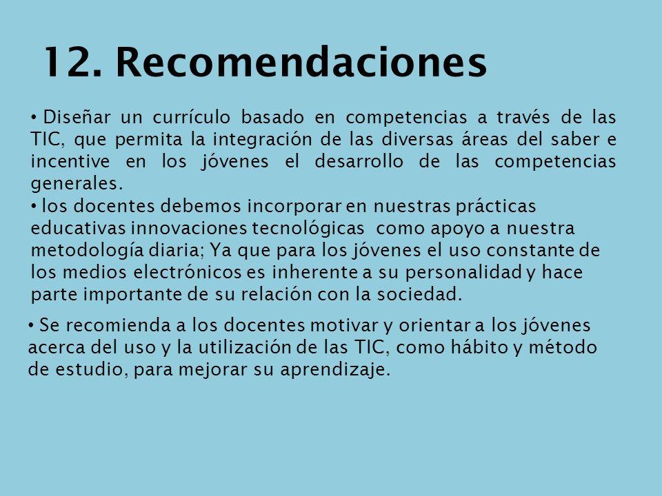 12. Recomendaciones