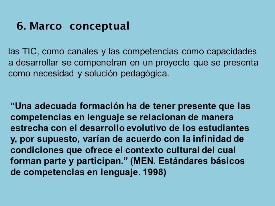 6. Marco conceptual