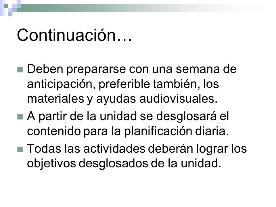 Continuación… Deben prepararse con una semana de anticipación, preferible también, los materiales y ayudas audiovisuales.