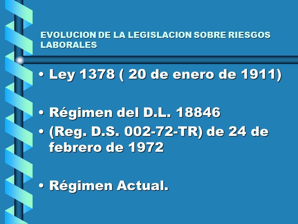 EVOLUCION DE LA LEGISLACION SOBRE RIESGOS LABORALES