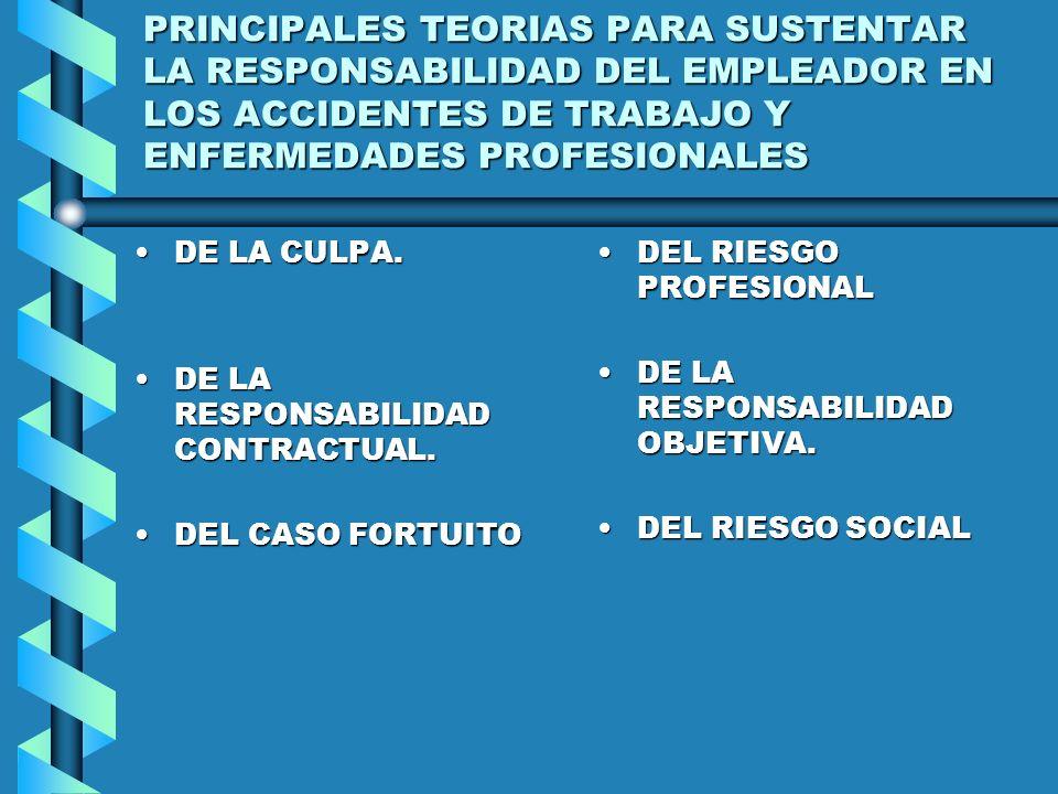 PRINCIPALES TEORIAS PARA SUSTENTAR LA RESPONSABILIDAD DEL EMPLEADOR EN LOS ACCIDENTES DE TRABAJO Y ENFERMEDADES PROFESIONALES