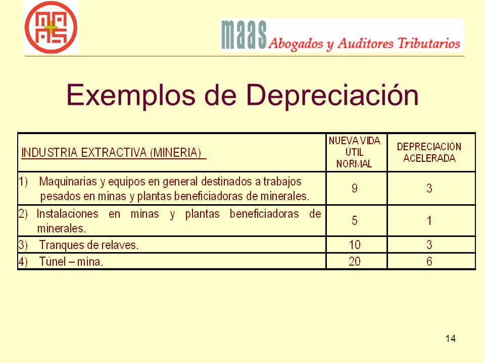 Exemplos de Depreciación
