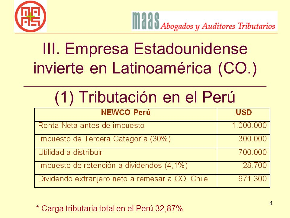 III. Empresa Estadounidense invierte en Latinoamérica (CO