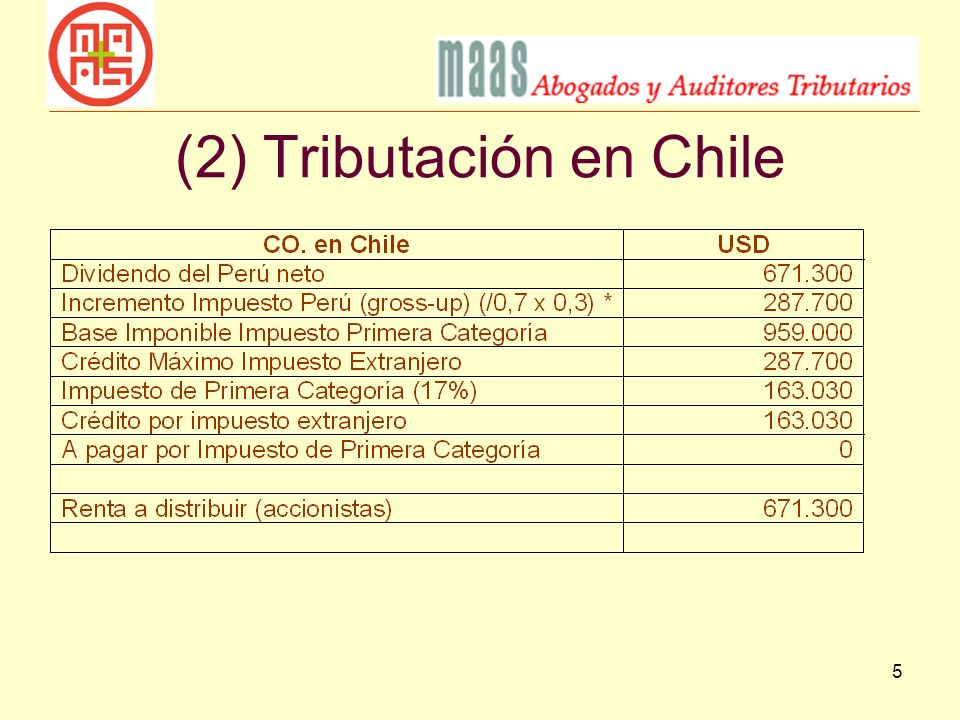 (2) Tributación en Chile