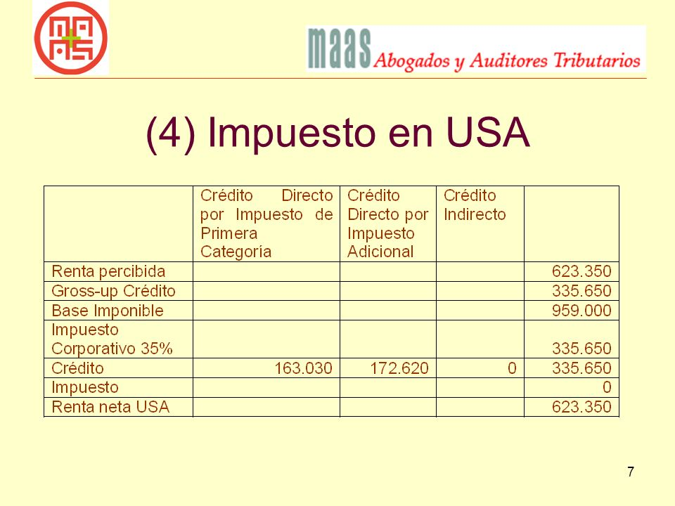 (4) Impuesto en USA