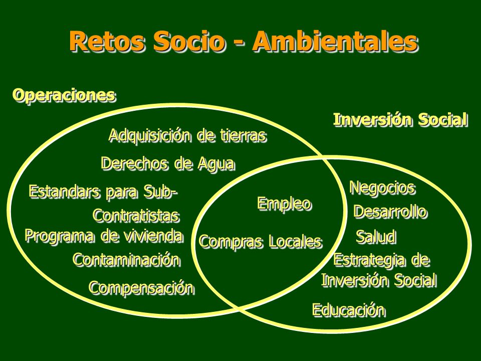 Retos Socio - Ambientales