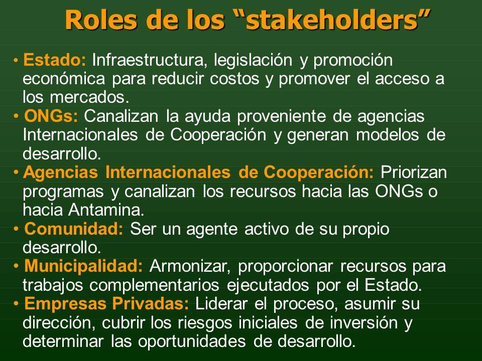 Roles de los stakeholders