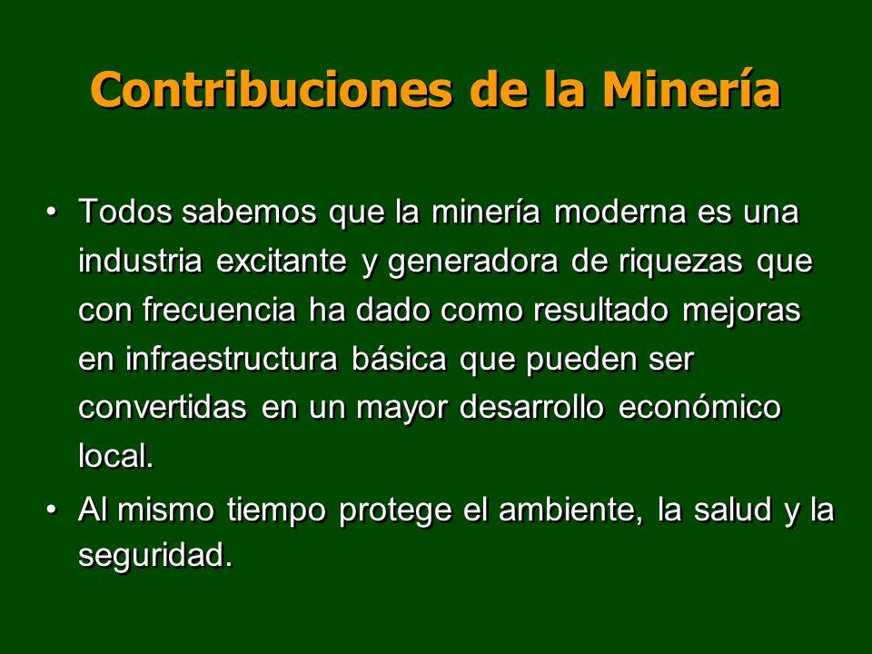 Contribuciones de la Minería