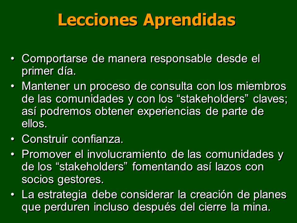 Lecciones AprendidasComportarse de manera responsable desde el primer día.