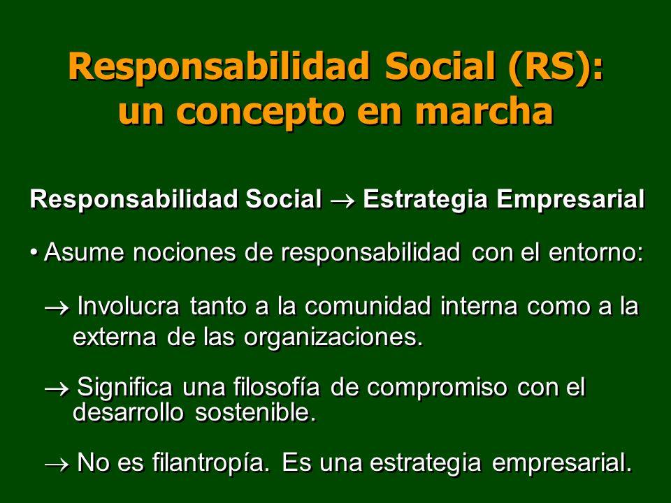 Responsabilidad Social (RS): un concepto en marcha