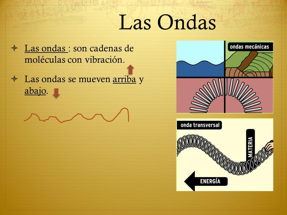 Las Ondas Las ondas : son cadenas de moléculas con vibración.