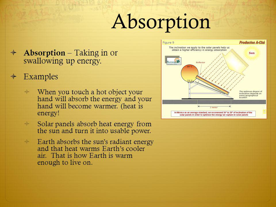 Absorption Absorption – Taking in or swallowing up energy. Examples