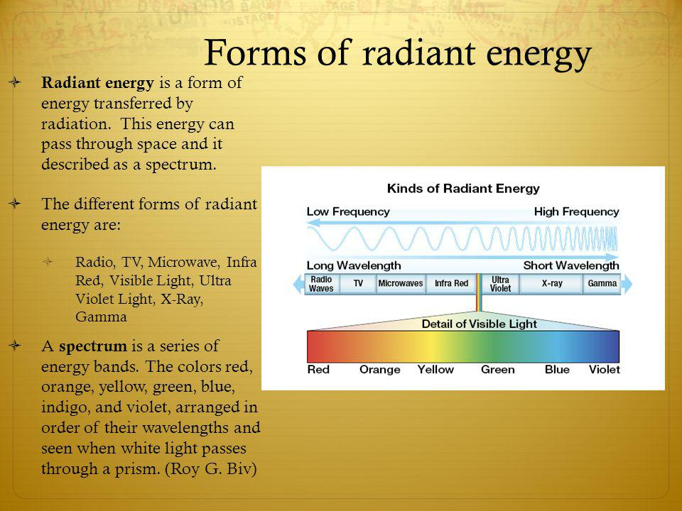 Forms of radiant energy