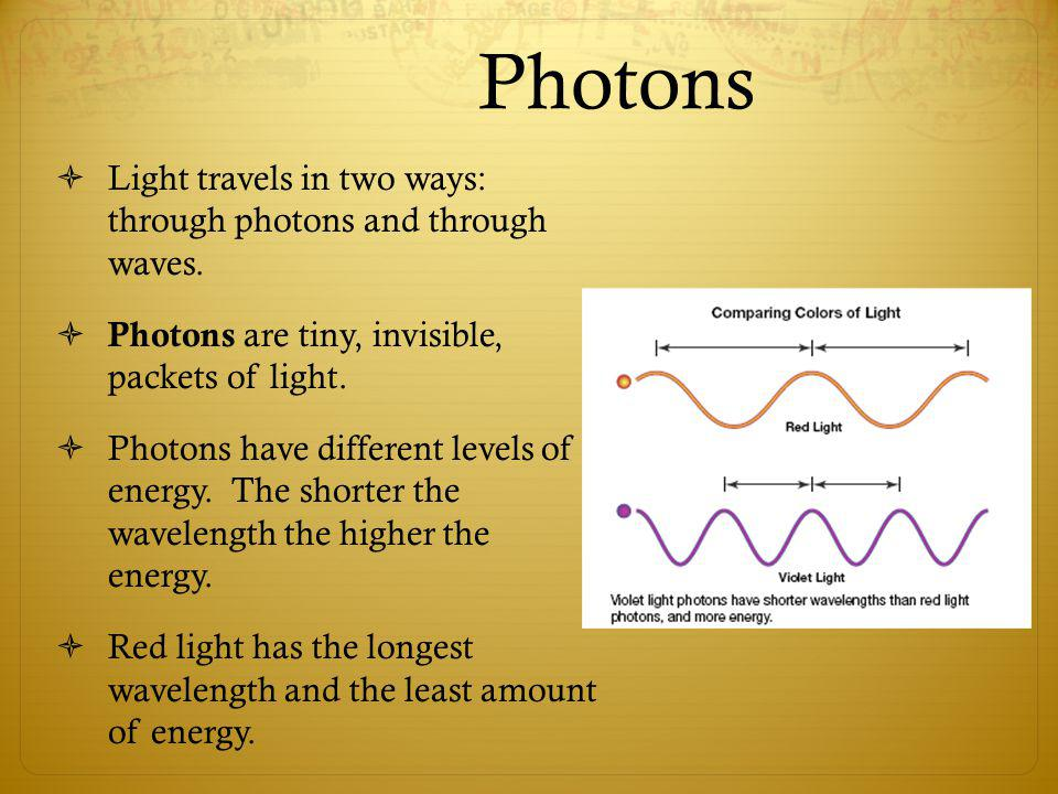 Photons Light travels in two ways: through photons and through waves.