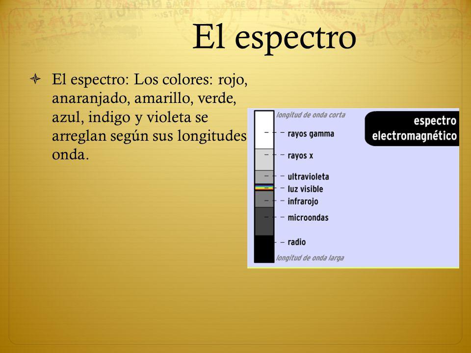 El espectro El espectro: Los colores: rojo, anaranjado, amarillo, verde, azul, indigo y violeta se arreglan según sus longitudes de onda.