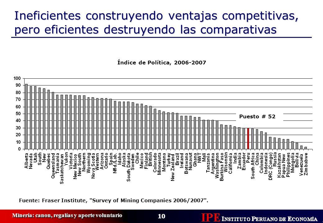 Ineficientes construyendo ventajas competitivas, pero eficientes destruyendo las comparativas
