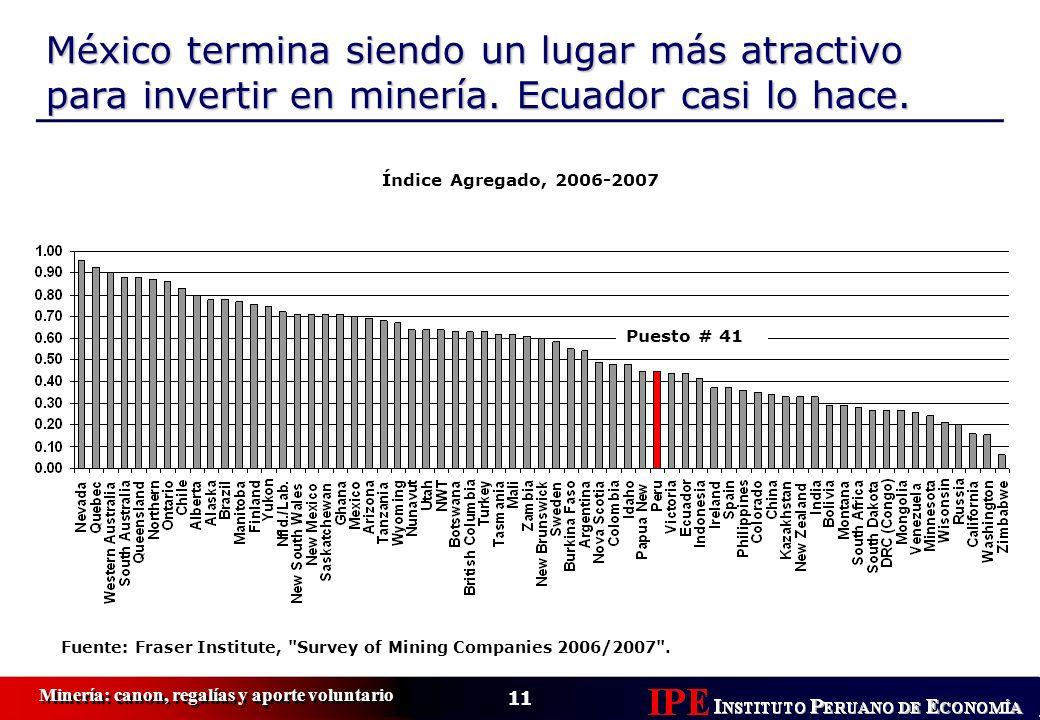 México termina siendo un lugar más atractivo para invertir en minería