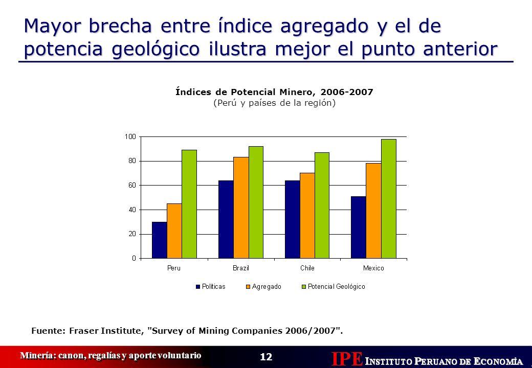 Índices de Potencial Minero, 2006-2007