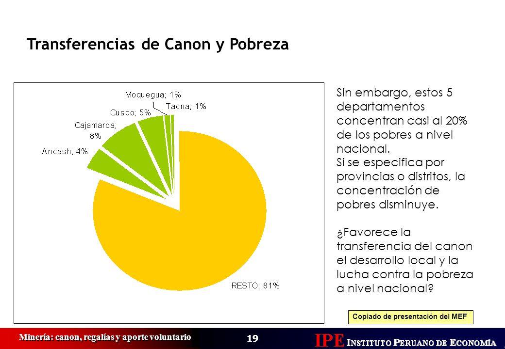 Transferencias de Canon y Pobreza