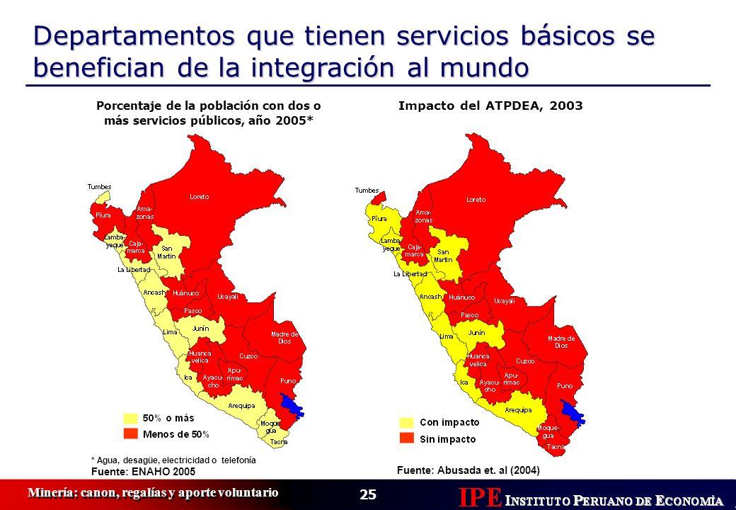 Porcentaje de la población con dos o más servicios públicos, año 2005*